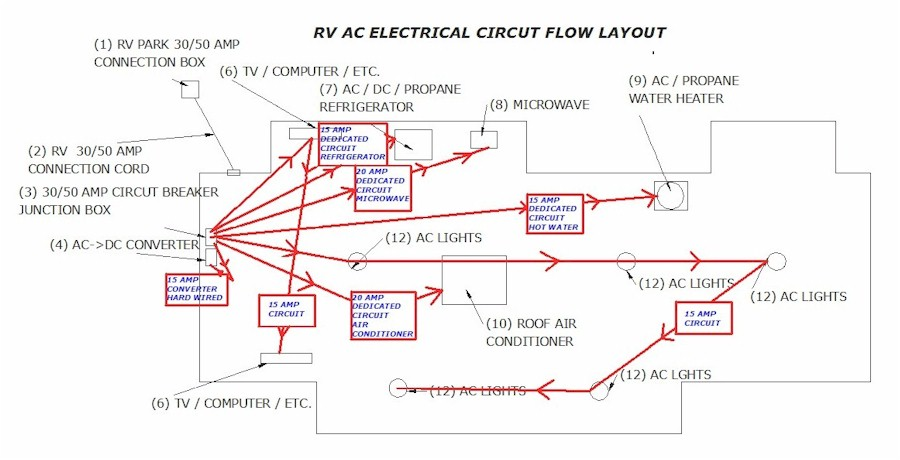 rv_elect_2 camper converter wiring diagram pop up rv converter diagram wiring wiring diagram for pop up camper at gsmx.co