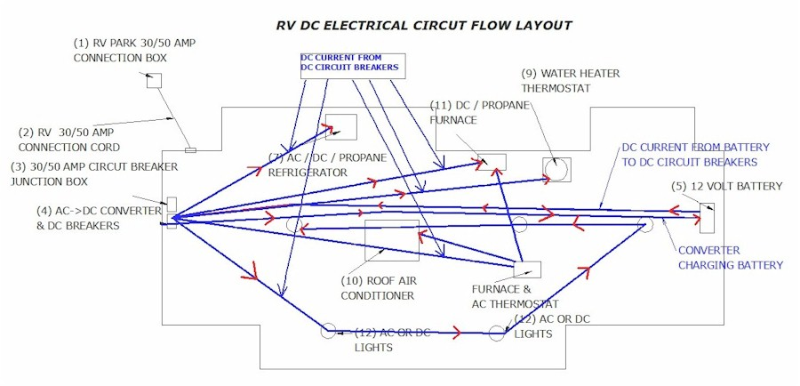 wiring diagram od rv park   25 wiring diagram images